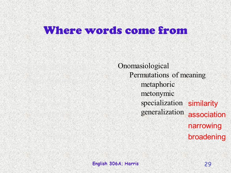 Where words come from Semasiological Permutations of form
