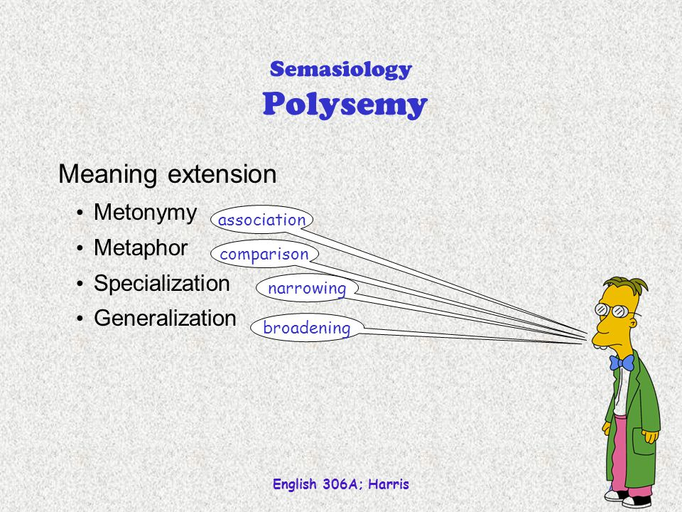 Meaning extension Semasiology Polysemy Metonymy Metaphor