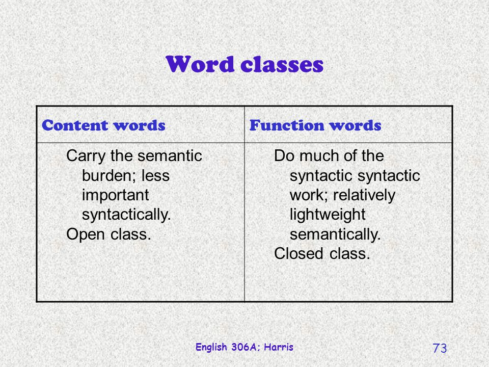 Word classes Content words Function words