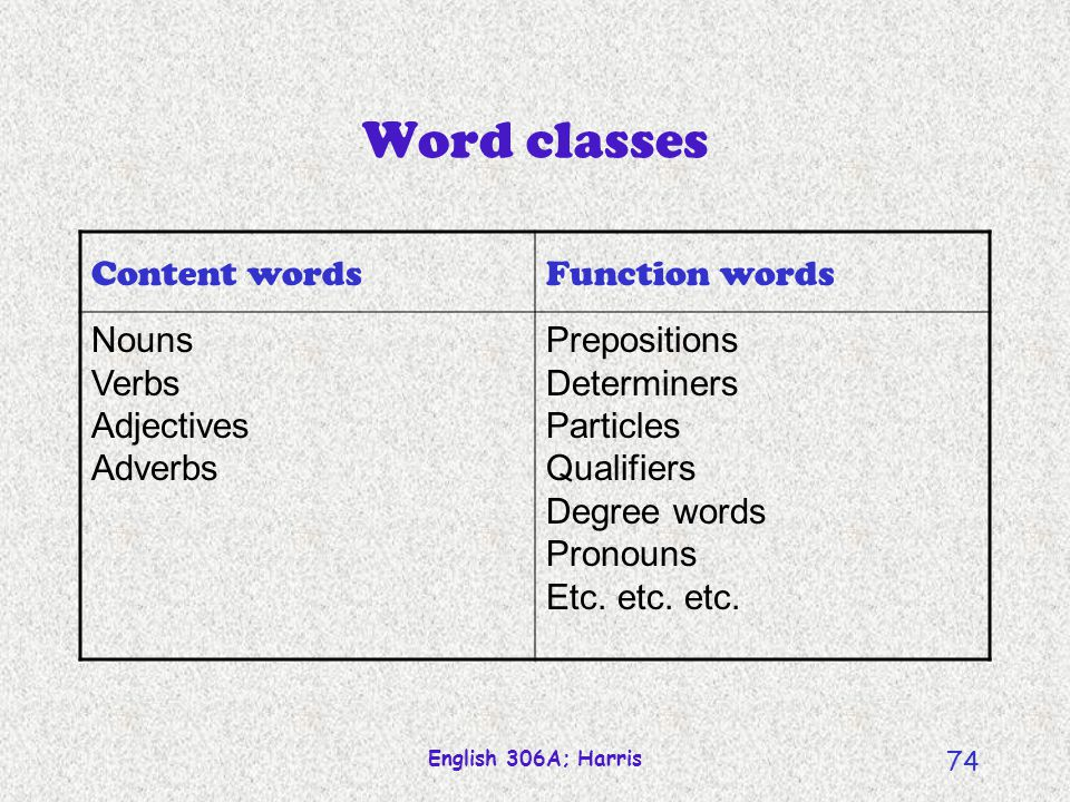 Word classes Content words Function words Nouns Verbs Adjectives