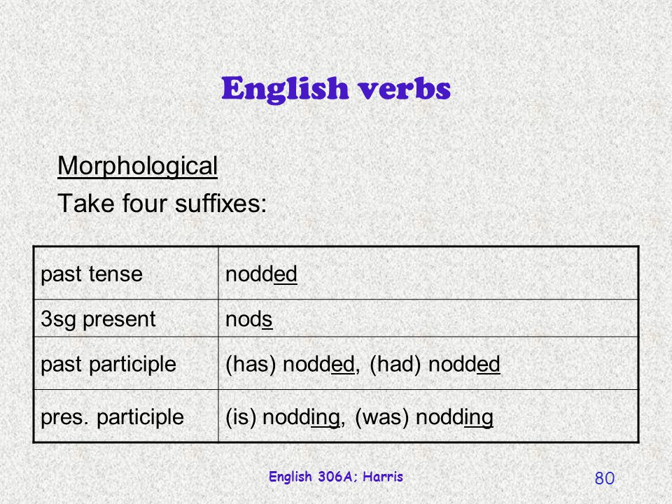 English verbs Morphological Take four suffixes: past tense nodded