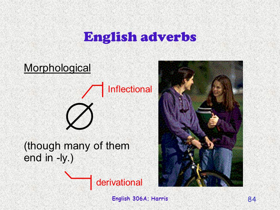  English adverbs Morphological (though many of them end in -ly.)