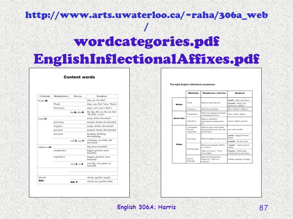 http://www. arts. uwaterloo. ca/~raha/306a_web/ wordcategories