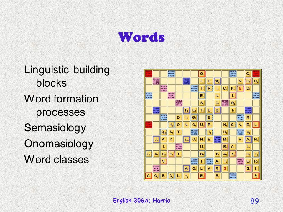 Words Linguistic building blocks Word formation processes Semasiology