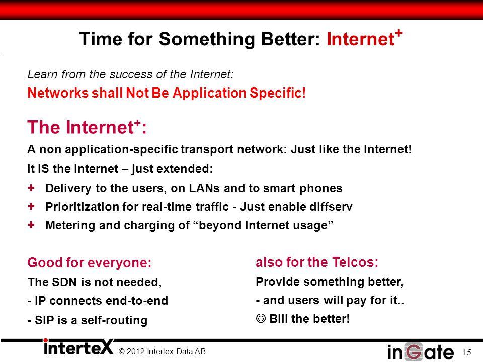 Time for Something Better: Internet+