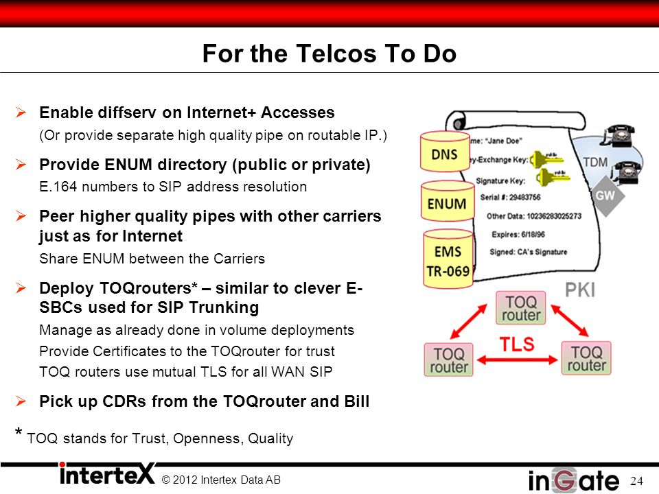 For the Telcos To Do * TOQ stands for Trust, Openness, Quality