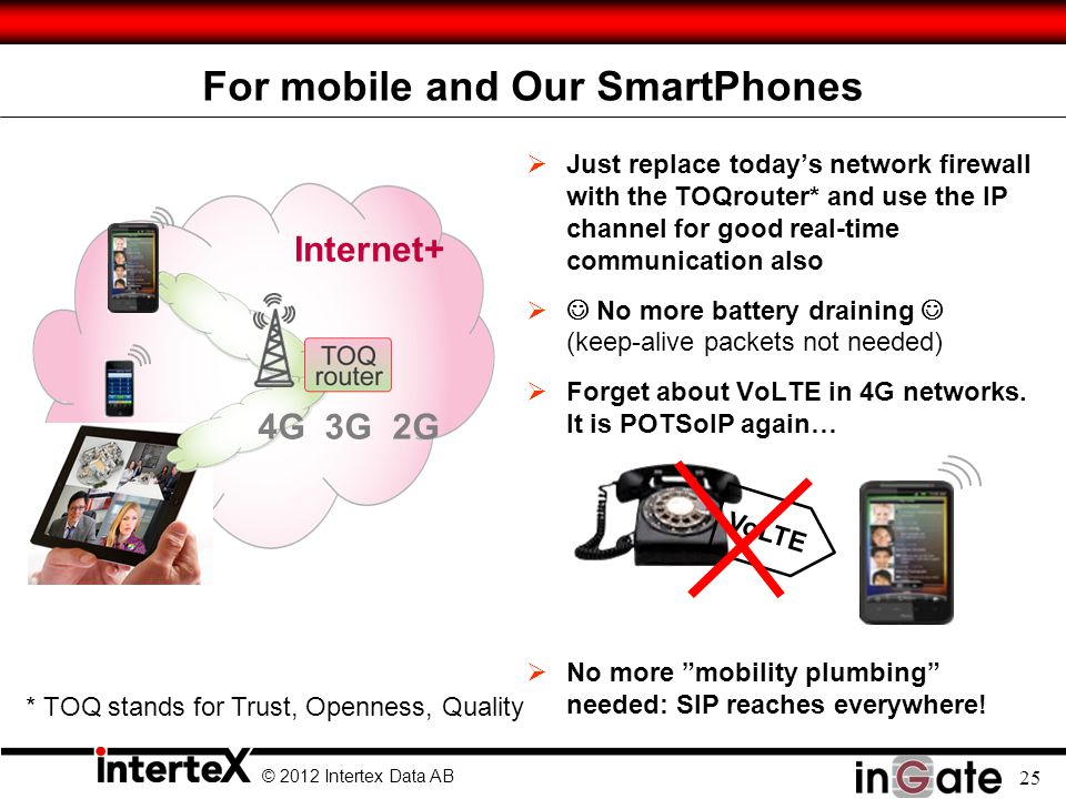 For mobile and Our SmartPhones