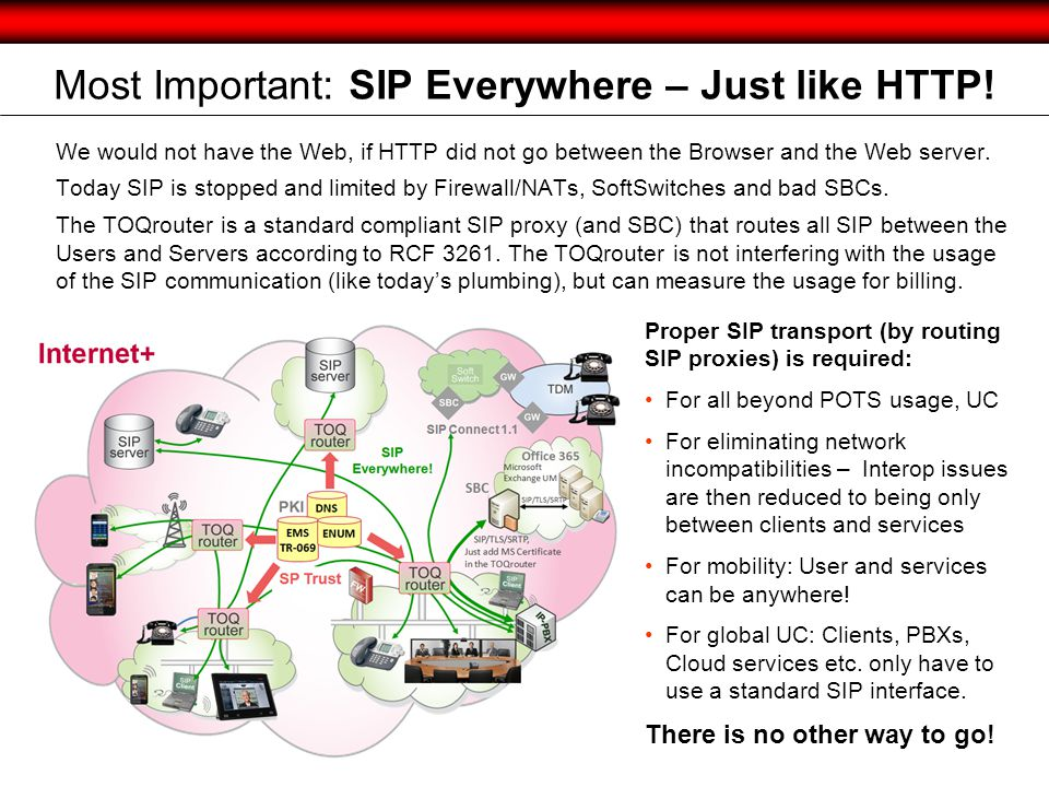Most Important: SIP Everywhere – Just like HTTP!
