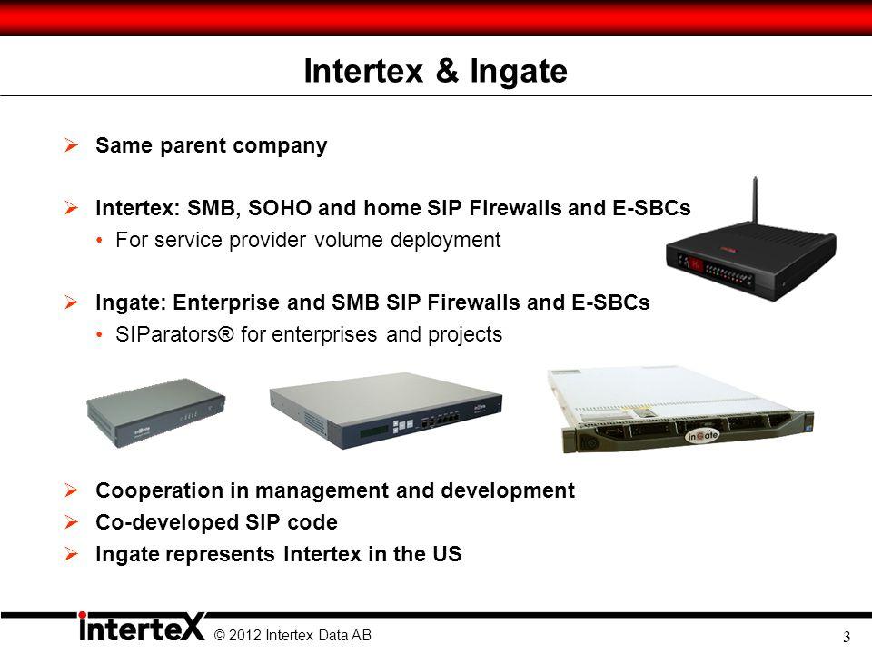 Intertex & Ingate Same parent company