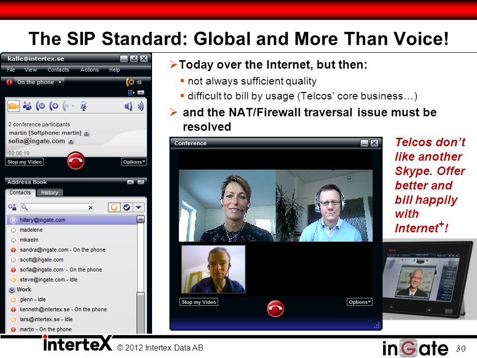 The SIP Standard: Global and More Than Voice!