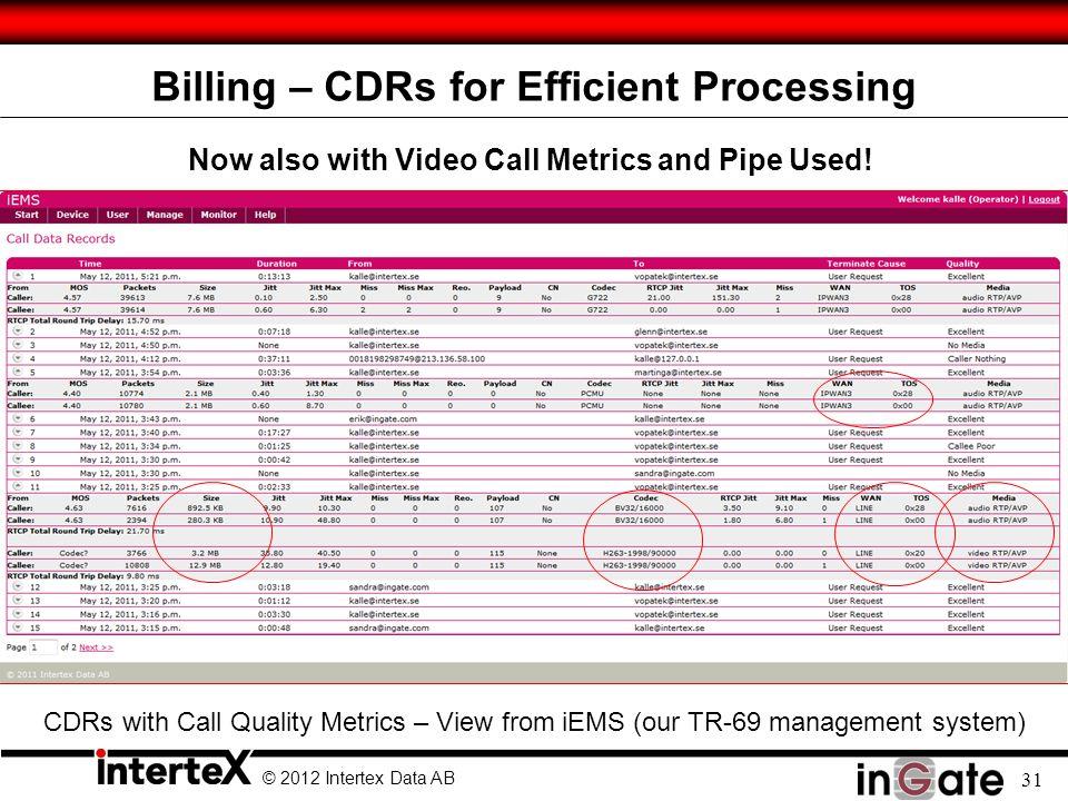 Billing – CDRs for Efficient Processing