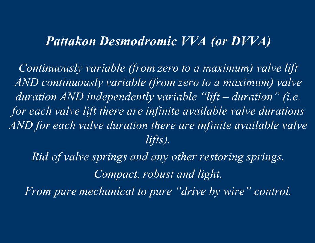 Pattakon Desmodromic VVA (or DVVA)