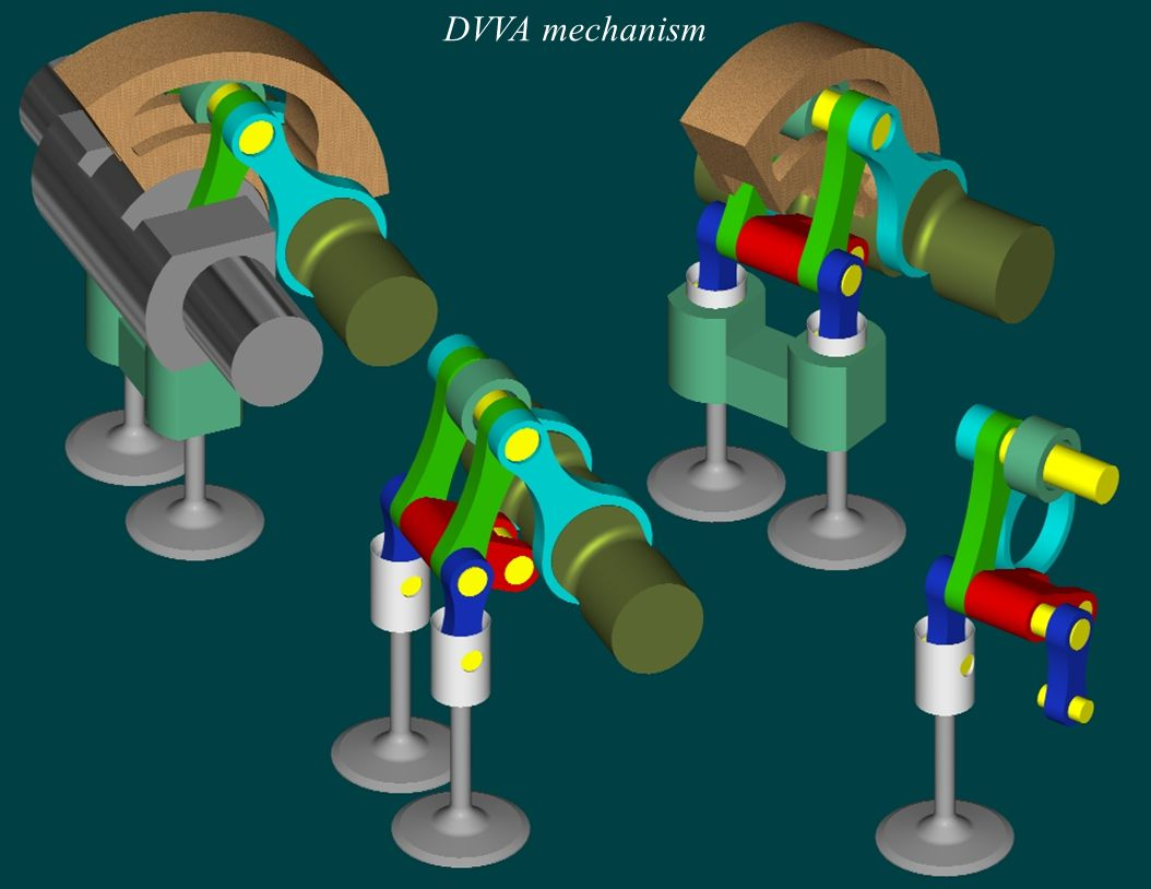 DVVA mechanism