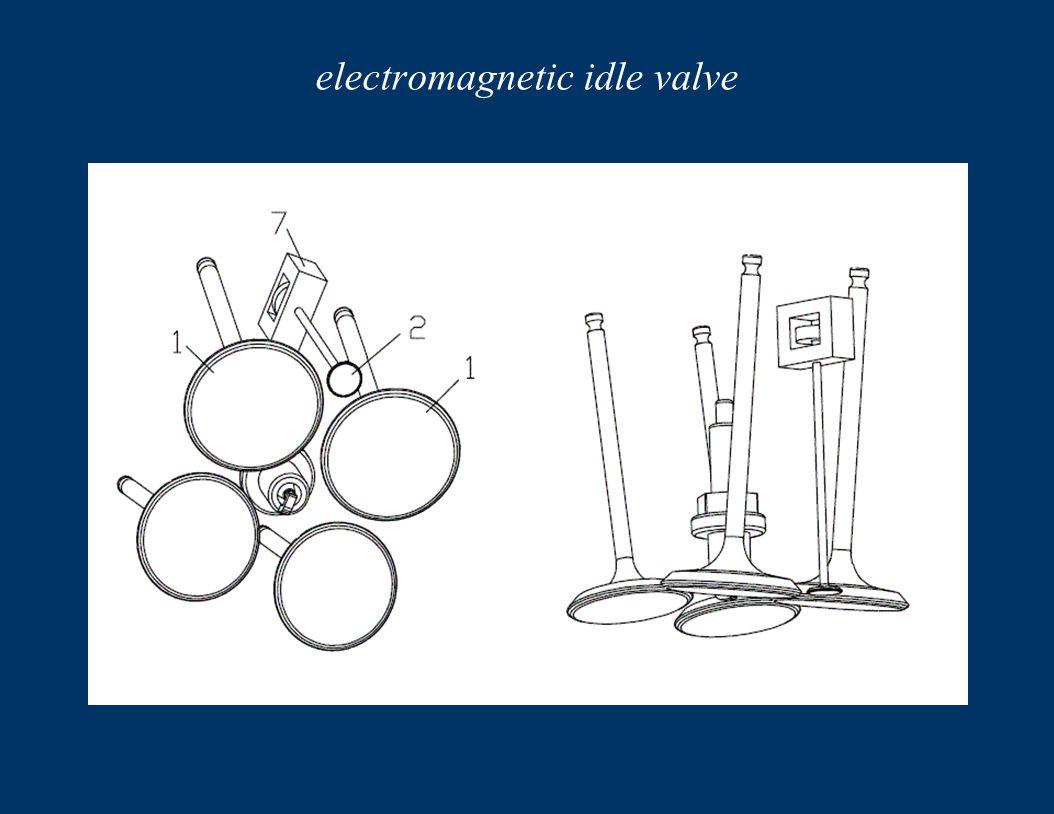 electromagnetic idle valve