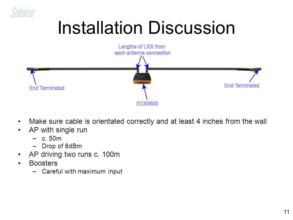 Installation Discussion
