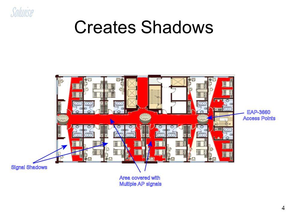 Creates Shadows