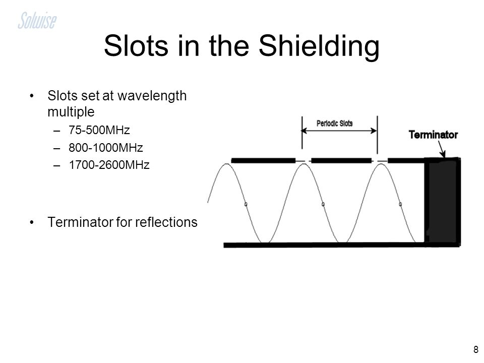 Slots in the Shielding Slots set at wavelength multiple