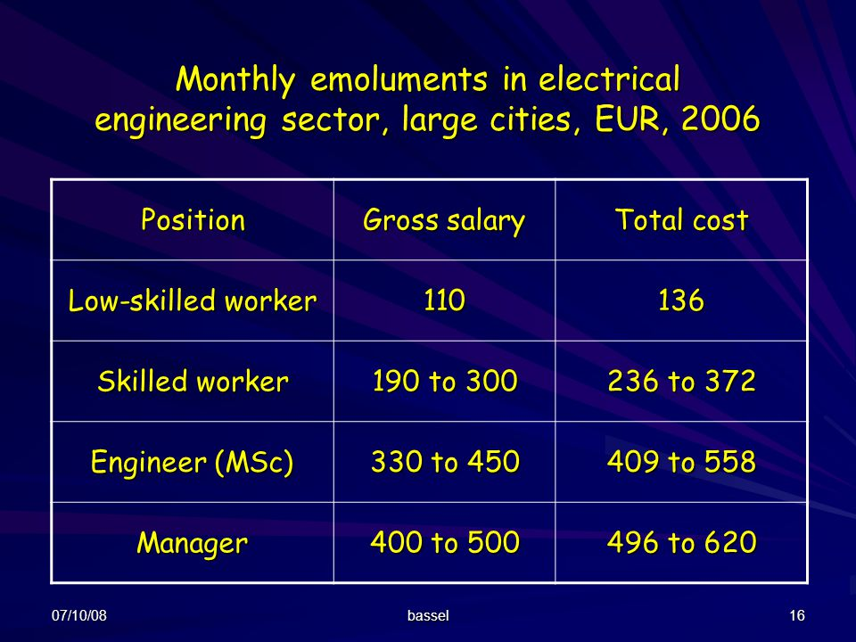 Monthly emoluments in electrical engineering sector, large cities, EUR, 2006