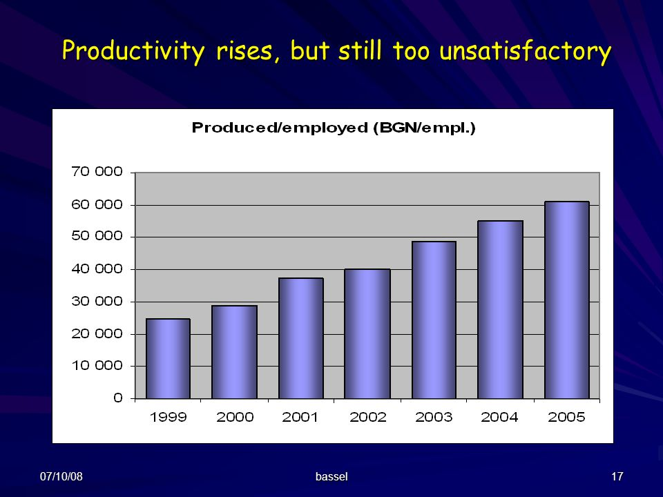 Productivity rises, but still too unsatisfactory