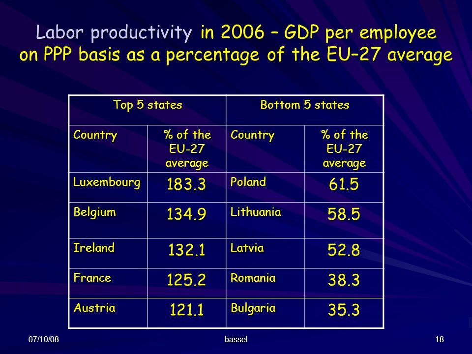 Labor productivity in 2006 – GDP per employee on PPP basis as a percentage of the EU–27 average