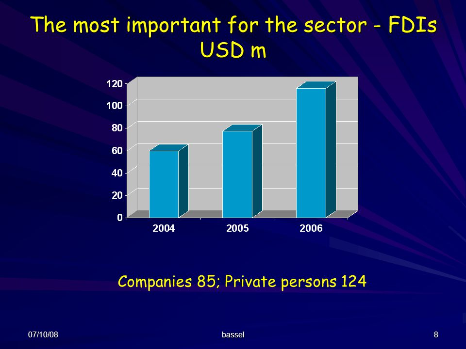 The most important for the sector - FDIs USD m
