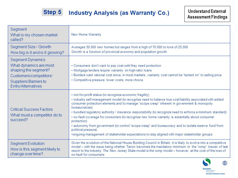 Industry Analysis (as Warranty Co.)