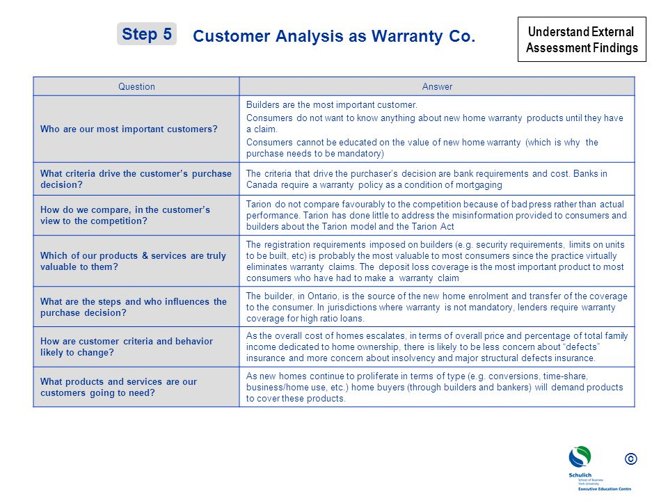 Customer Analysis as Warranty Co.