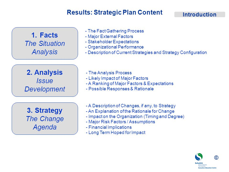 Results: Strategic Plan Content