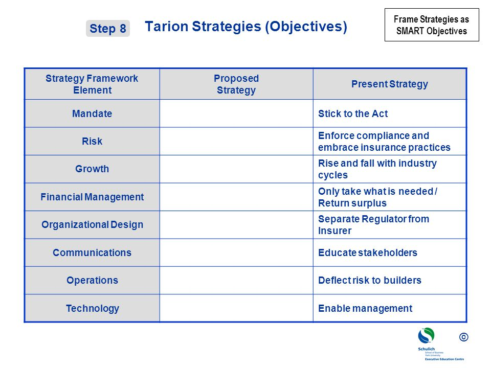 Tarion Strategies (Objectives)
