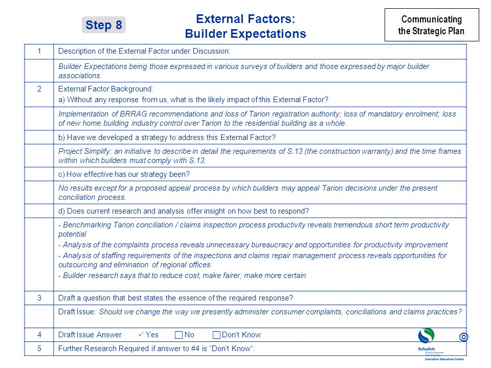 External Factors: Builder Expectations