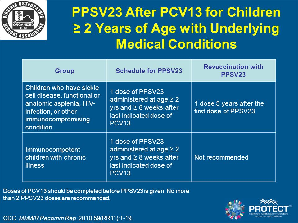 Revaccination with PPSV23