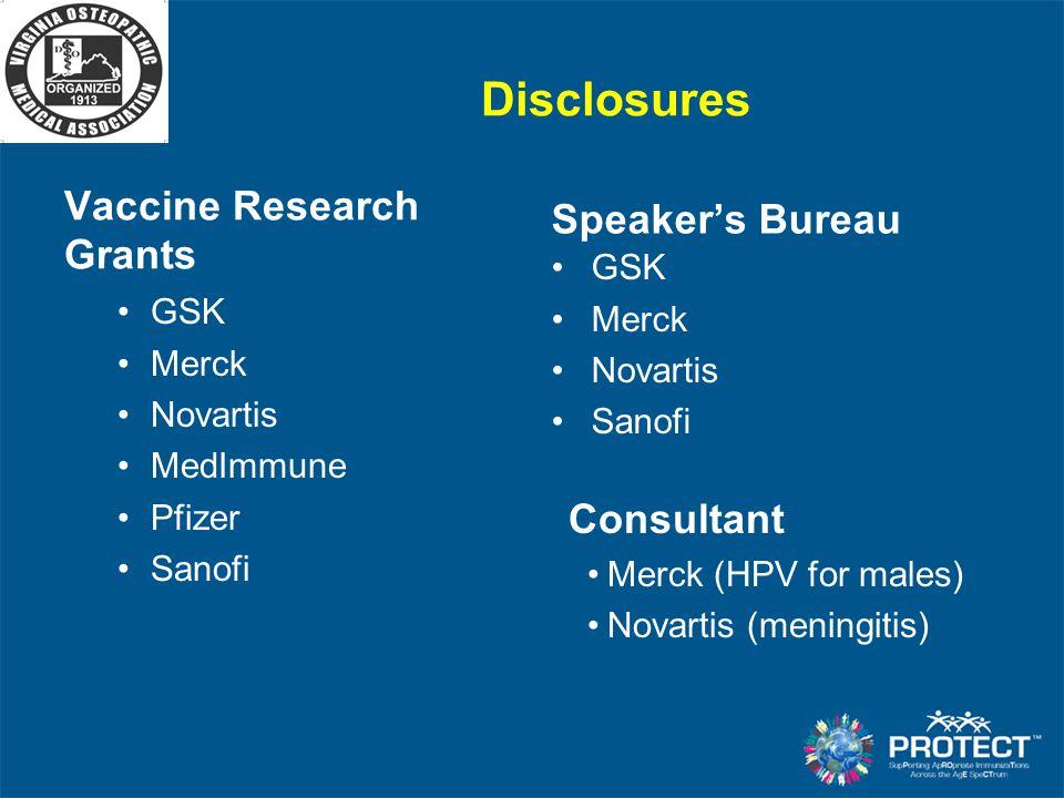 Disclosures Vaccine Research Grants Speaker's Bureau Consultant GSK