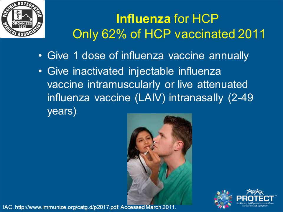 Influenza for HCP Only 62% of HCP vaccinated 2011