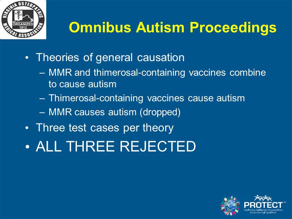Omnibus Autism Proceedings