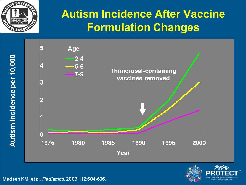 Autism Incidence After Vaccine Formulation Changes