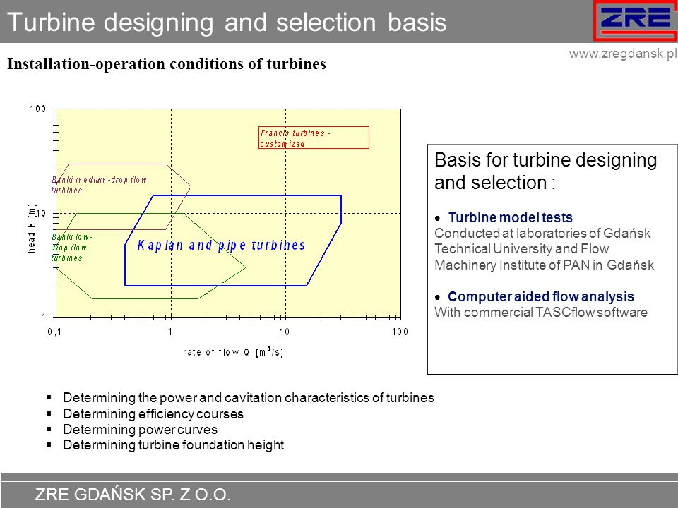 Turbine designing and selection basis