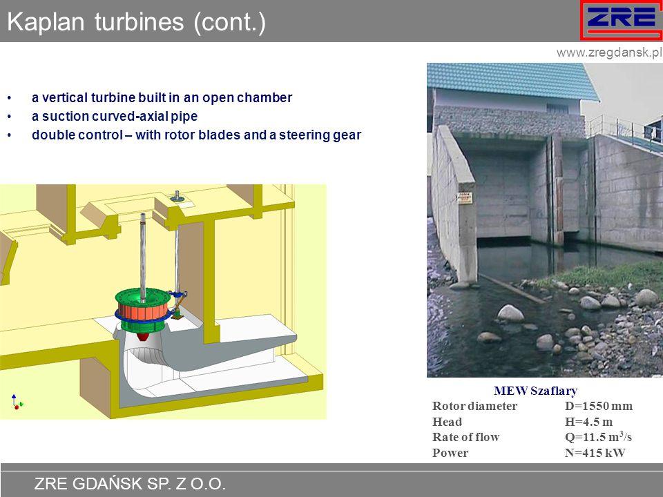 Kaplan turbines (cont.)