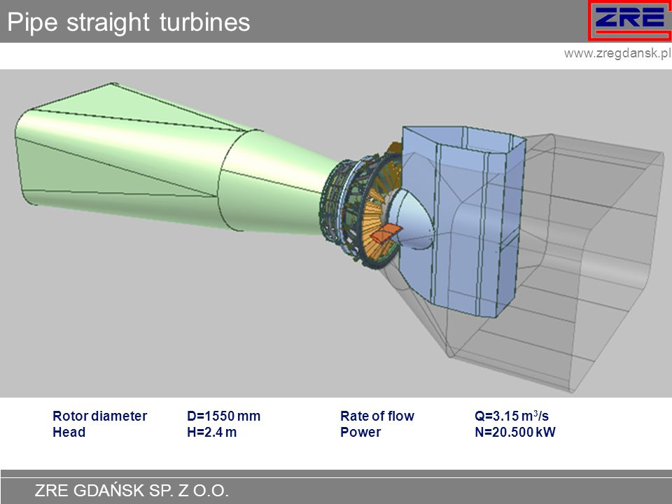 Pipe straight turbines
