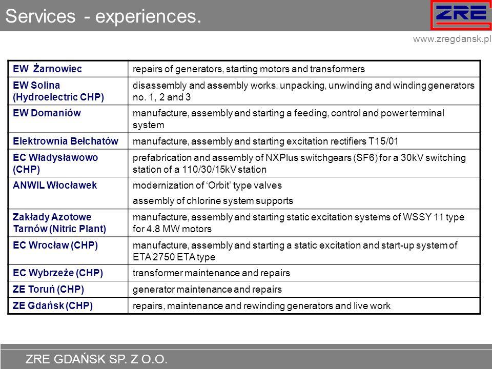 Services - experiences.