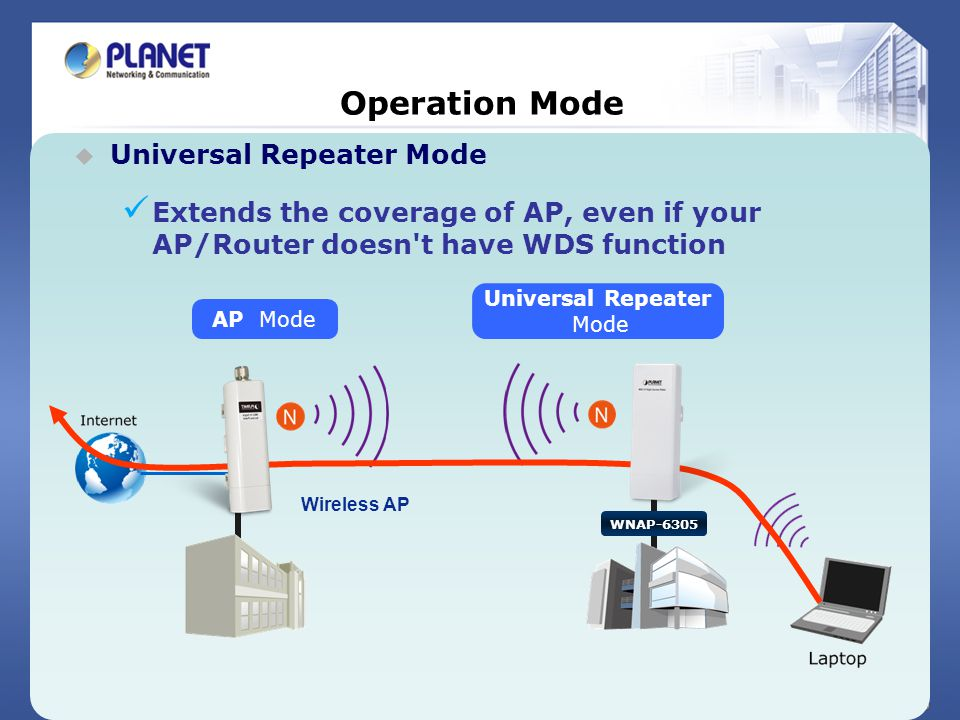 Operation Mode Universal Repeater Mode