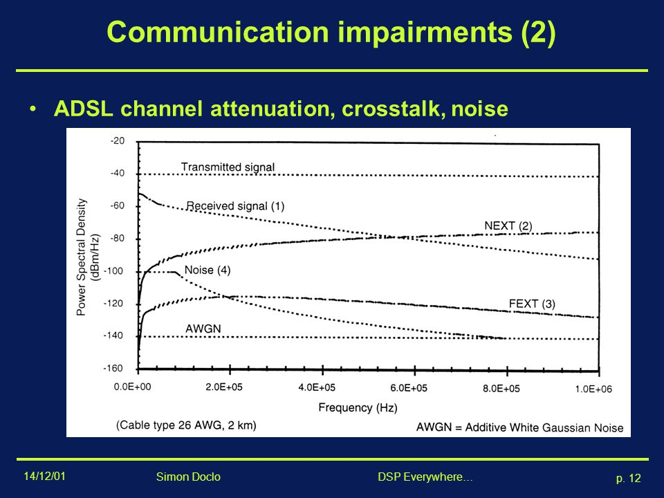 Communication impairments (2)