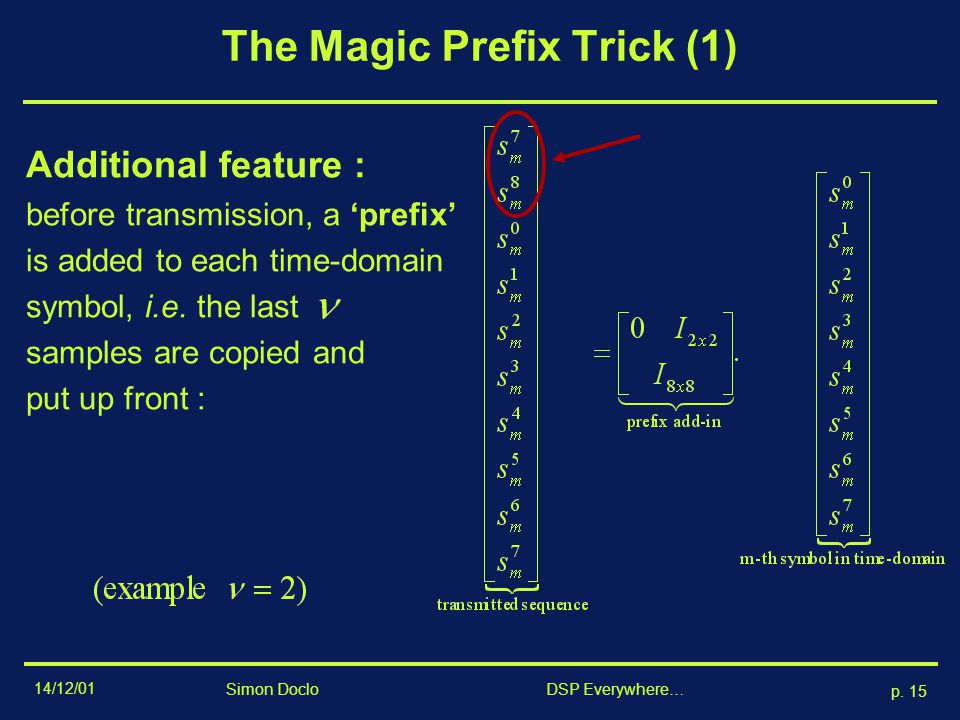 The Magic Prefix Trick (1)