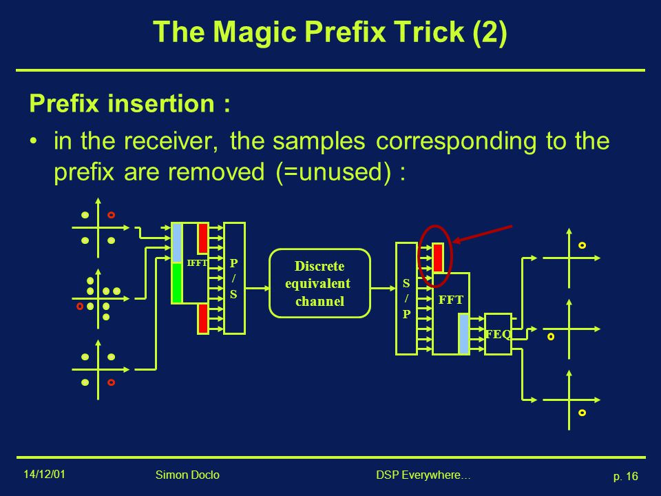 The Magic Prefix Trick (2)