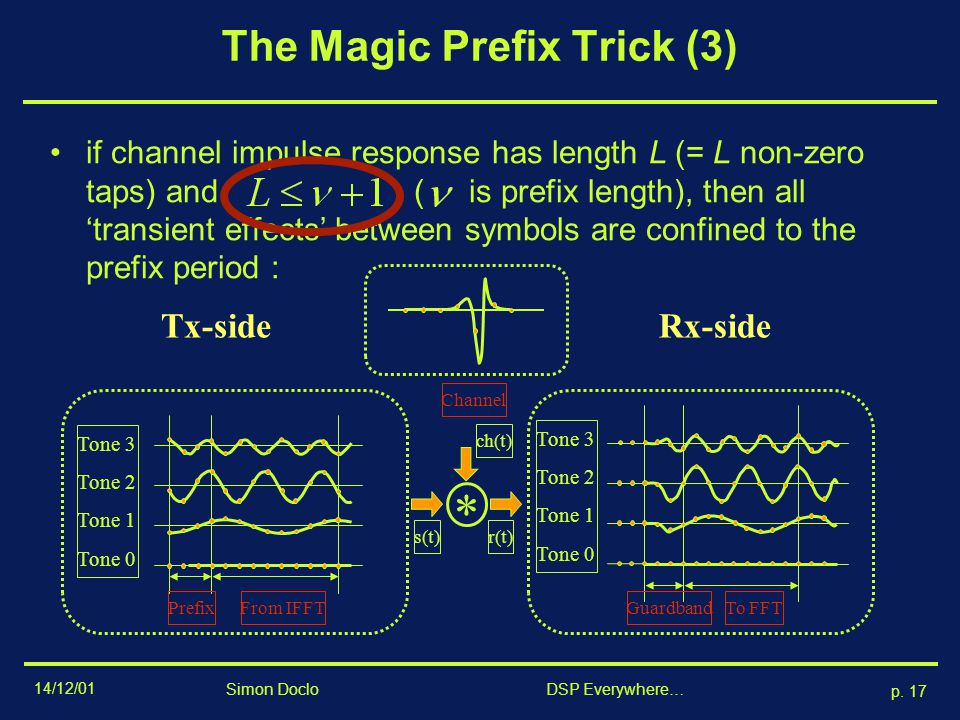 The Magic Prefix Trick (3)
