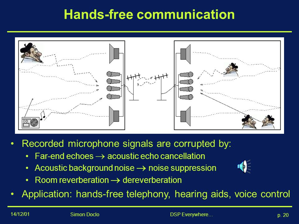 Hands-free communication