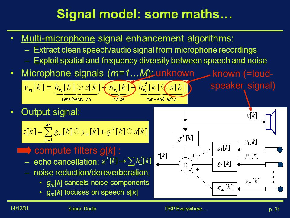 Signal model: some maths…
