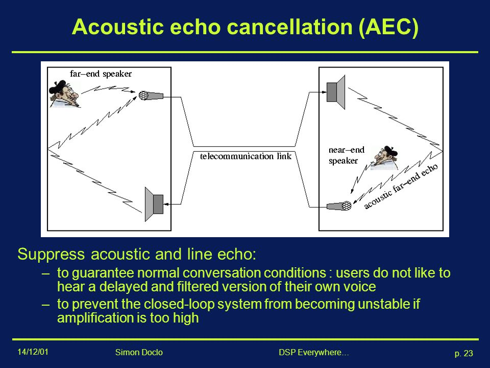 Acoustic echo cancellation (AEC)
