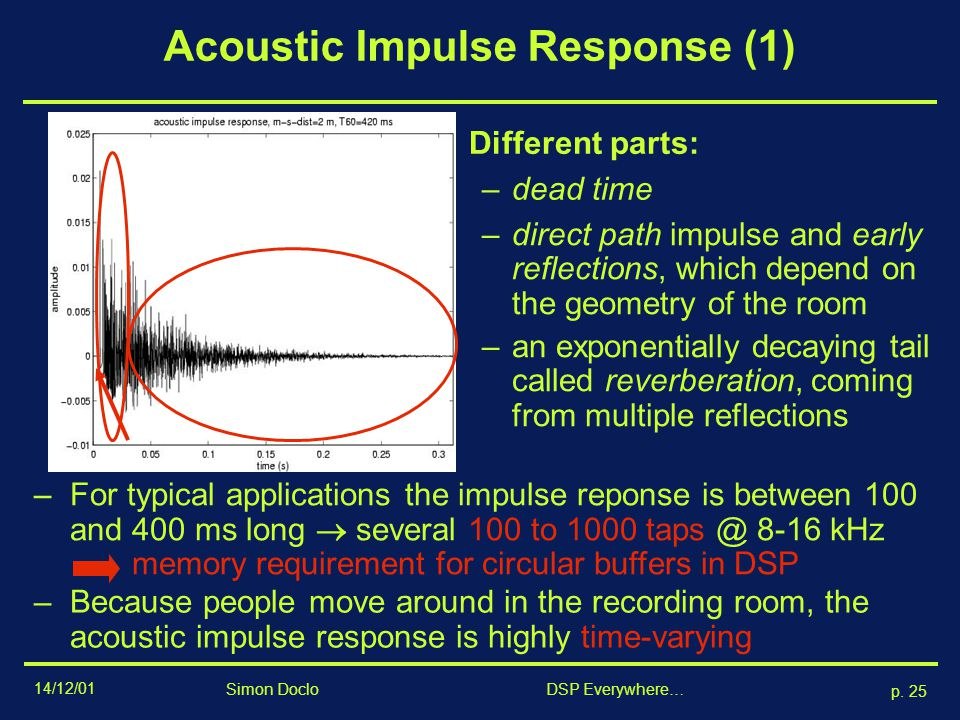 Acoustic Impulse Response (1)