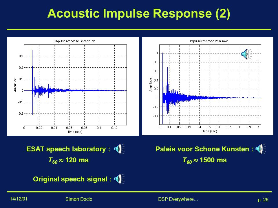 Acoustic Impulse Response (2)