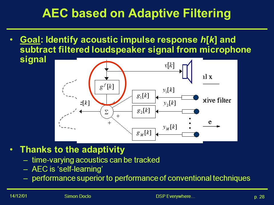 AEC based on Adaptive Filtering